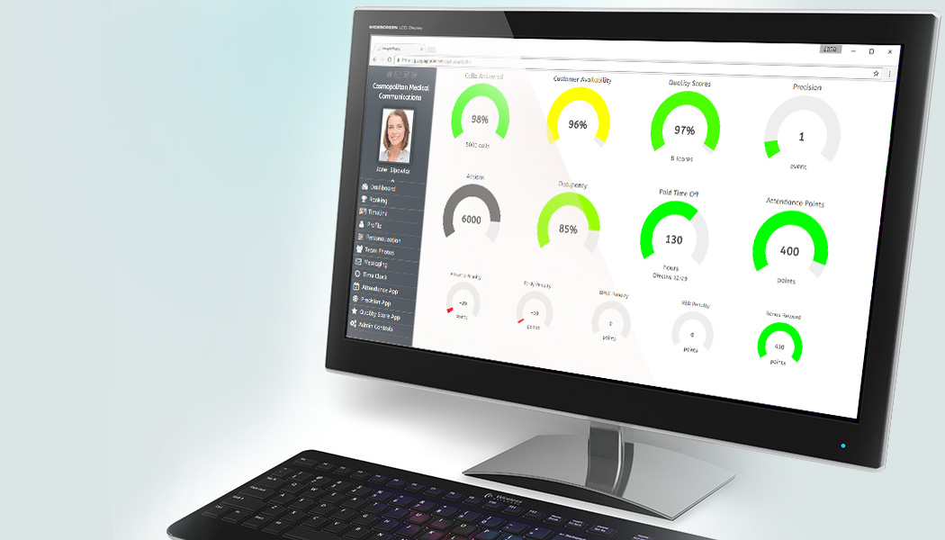 People Praise call center management software solution